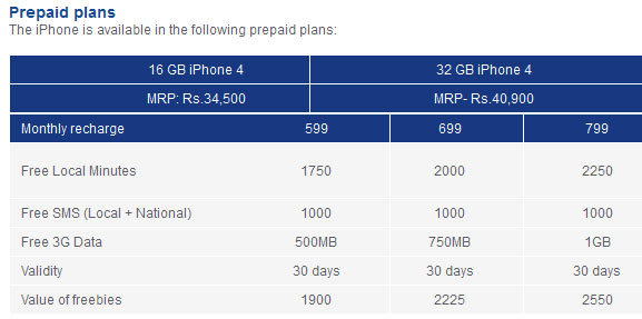 Aircel iPhone plans