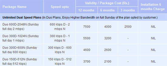 Airlink tariff plan