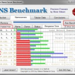 Use DNS Benchmark to Test Performance and Speed of DNS Servers