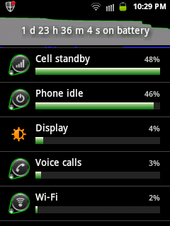 save battery for Android
