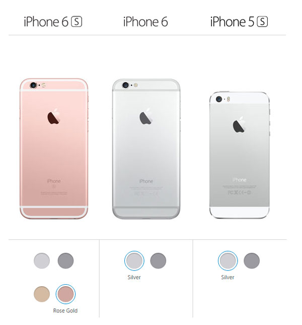 Comparing IPhone 6s Vs 6 5s